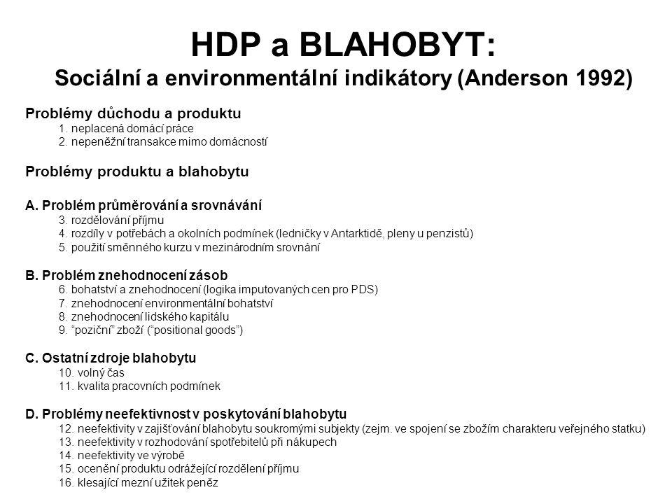 HDP a BLAHOBYT: Sociální a environmentální indikátory (Anderson 1992) Problémy důchodu a produktu 1. neplacená domácí práce 2. nepeněžní transakce mim