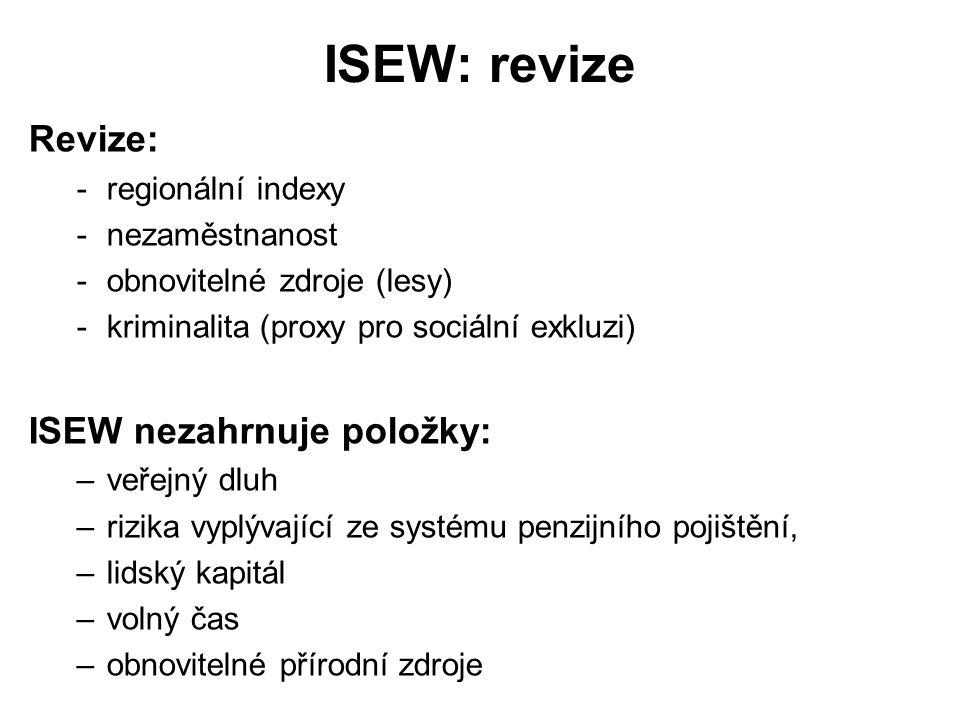 ISEW: revize Revize: -regionální indexy -nezaměstnanost -obnovitelné zdroje (lesy) -kriminalita (proxy pro sociální exkluzi) ISEW nezahrnuje položky: