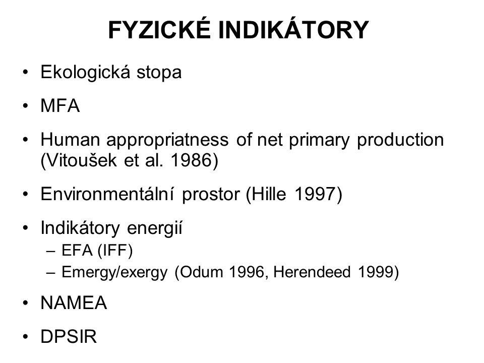 FYZICKÉ INDIKÁTORY Ekologická stopa MFA Human appropriatness of net primary production (Vitoušek et al. 1986) Environmentální prostor (Hille 1997) Ind