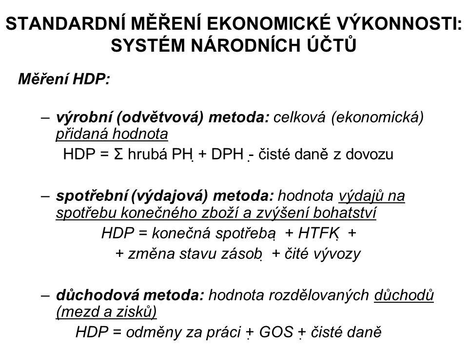STANDARDNÍ MĚŘENÍ EKONOMICKÉ VÝKONNOSTI: SYSTÉM NÁRODNÍCH ÚČTŮ Měření HDP: –výrobní (odvětvová) metoda: celková (ekonomická) přidaná hodnota HDP = Σ h