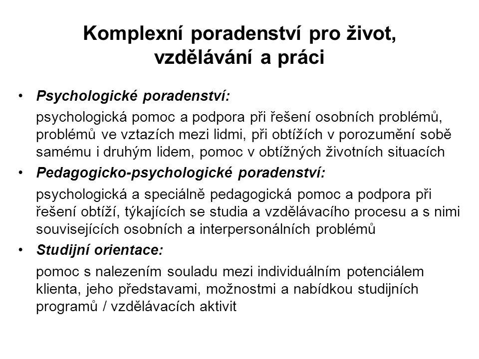 Komplexní poradenství pro život, vzdělávání a práci Psychologické poradenství: psychologická pomoc a podpora při řešení osobních problémů, problémů ve