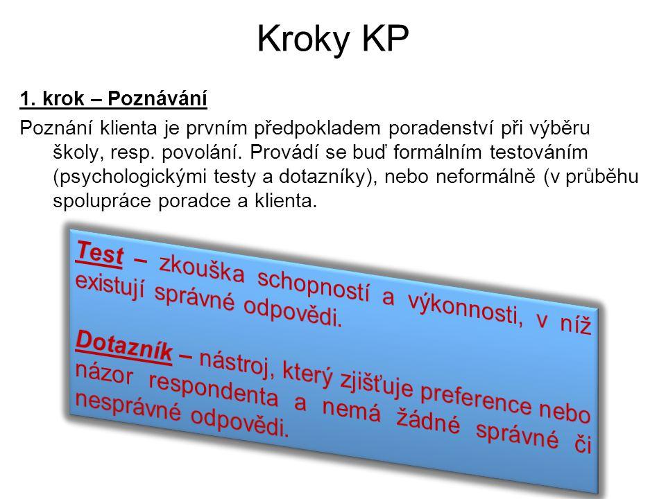Kroky KP 1. krok – Poznávání Poznání klienta je prvním předpokladem poradenství při výběru školy, resp. povolání. Provádí se buď formálním testováním