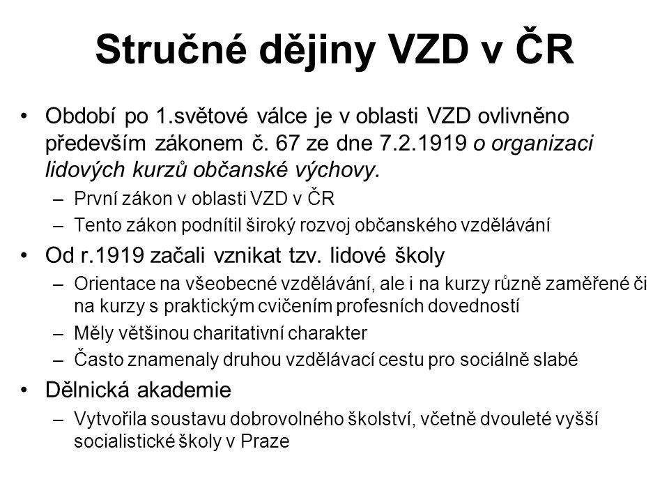 Stručné dějiny VZD v ČR Období po 1.světové válce je v oblasti VZD ovlivněno především zákonem č. 67 ze dne 7.2.1919 o organizaci lidových kurzů občan