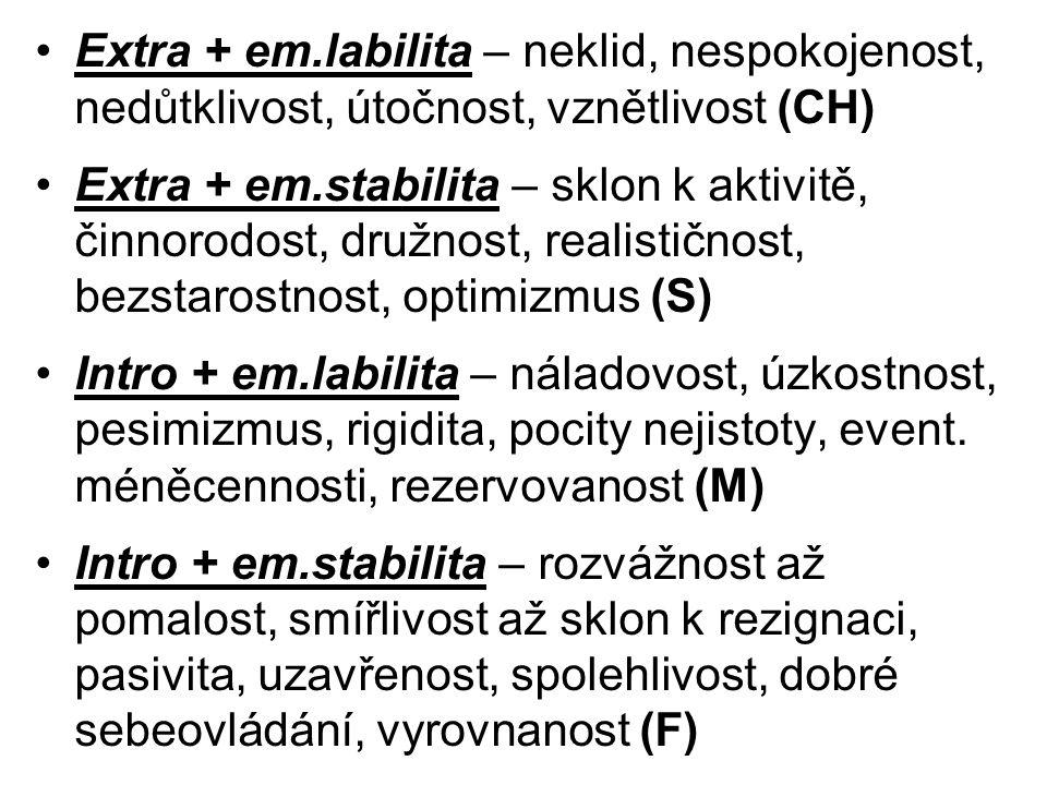 Extra + em.labilita – neklid, nespokojenost, nedůtklivost, útočnost, vznětlivost (CH) Extra + em.stabilita – sklon k aktivitě, činnorodost, družnost,