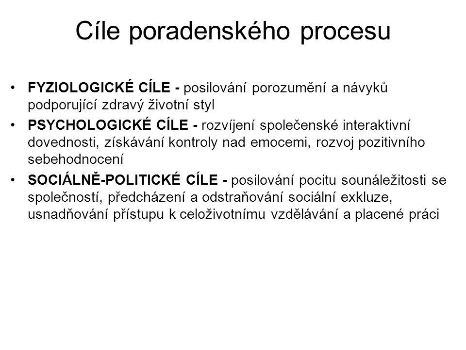 Cíle poradenského procesu FYZIOLOGICKÉ CÍLE - posilování porozumění a návyků podporující zdravý životní styl PSYCHOLOGICKÉ CÍLE - rozvíjení společensk