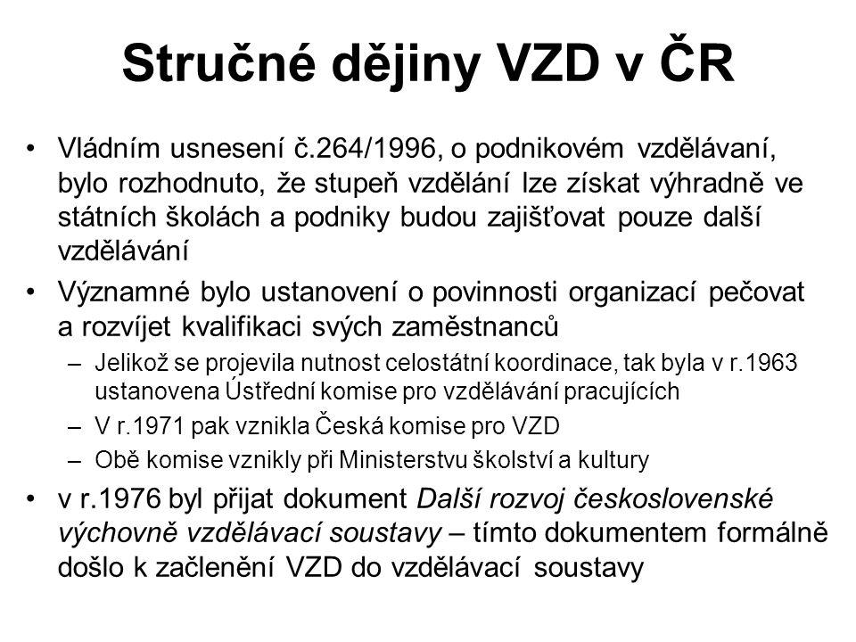Stručné dějiny VZD v ČR Vládním usnesení č.264/1996, o podnikovém vzdělávaní, bylo rozhodnuto, že stupeň vzdělání lze získat výhradně ve státních škol