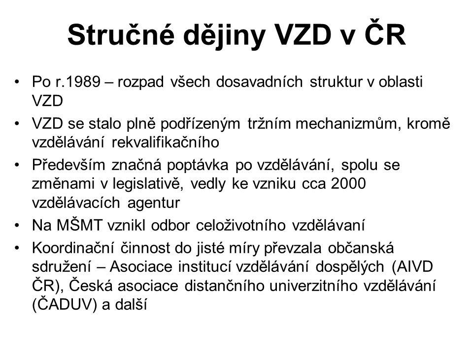 Stručné dějiny VZD v ČR Po r.1989 – rozpad všech dosavadních struktur v oblasti VZD VZD se stalo plně podřízeným tržním mechanizmům, kromě vzdělávání