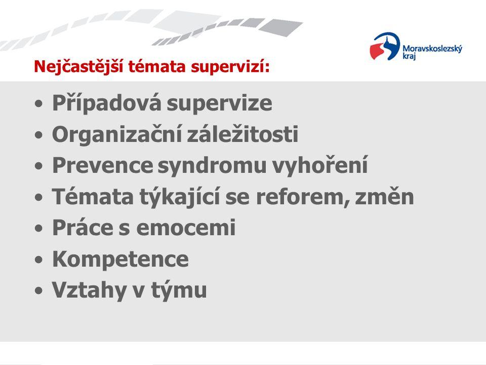 Nejčastější témata supervizí: Případová supervize Organizační záležitosti Prevence syndromu vyhoření Témata týkající se reforem, změn Práce s emocemi Kompetence Vztahy v týmu