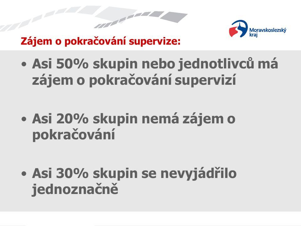 Zájem o pokračování supervize: Asi 50% skupin nebo jednotlivců má zájem o pokračování supervizí Asi 20% skupin nemá zájem o pokračování Asi 30% skupin se nevyjádřilo jednoznačně