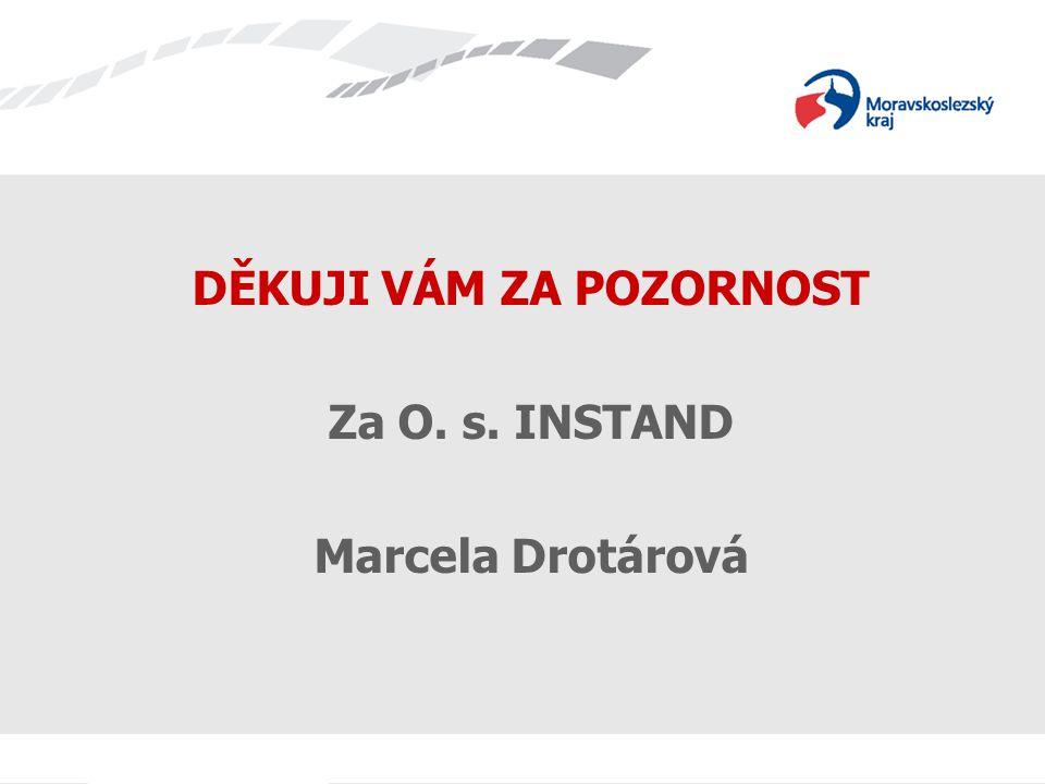 DĚKUJI VÁM ZA POZORNOST Za O. s. INSTAND Marcela Drotárová