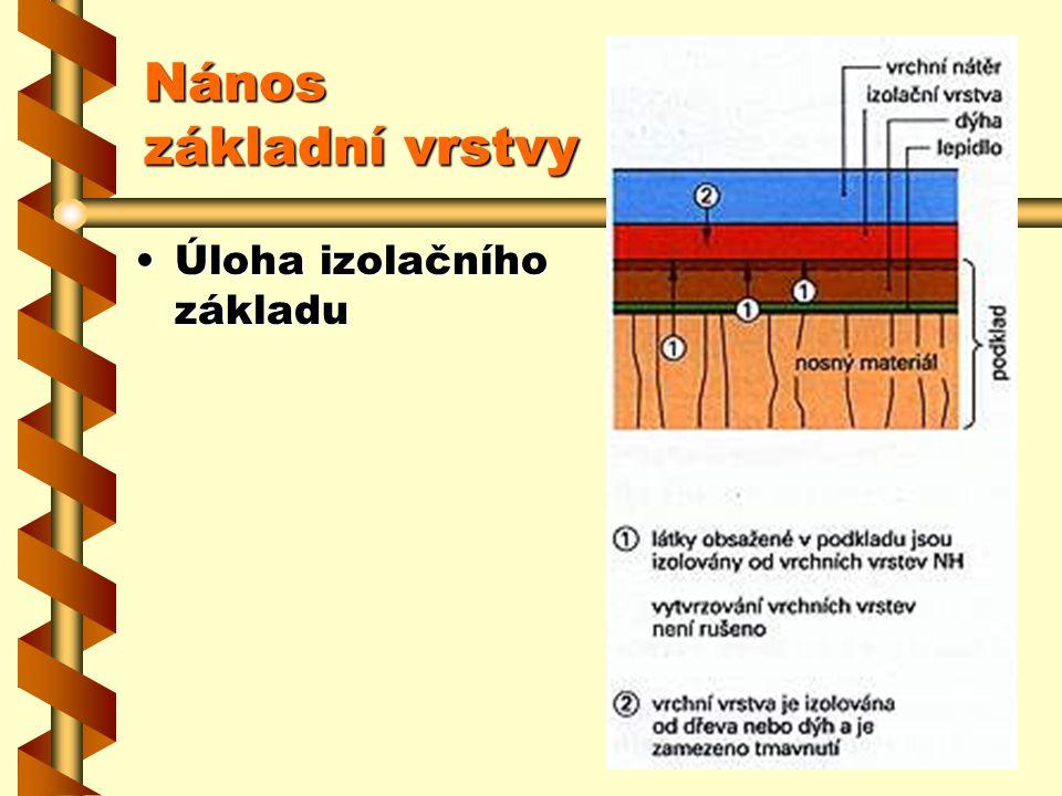 Vrchní lak s uzavřenými póry Při použití fyzikálně schnoucích laků (nitrocelulózový lak, šelak) na dřevo s hrubými póry (např.