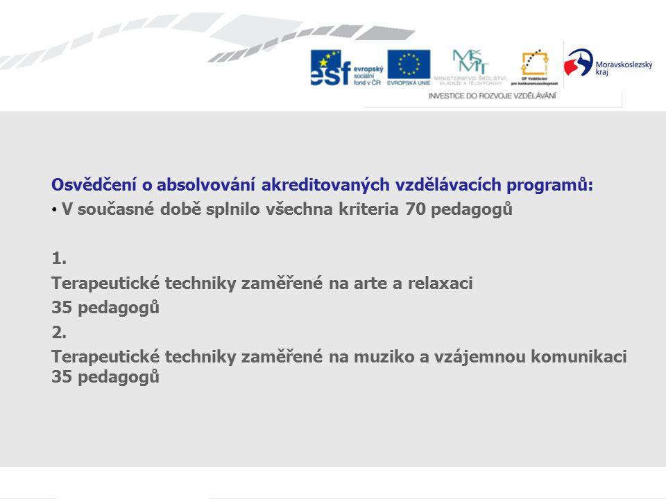 Osvědčení o absolvování akreditovaných vzdělávacích programů: V současné době splnilo všechna kriteria 70 pedagogů 1.