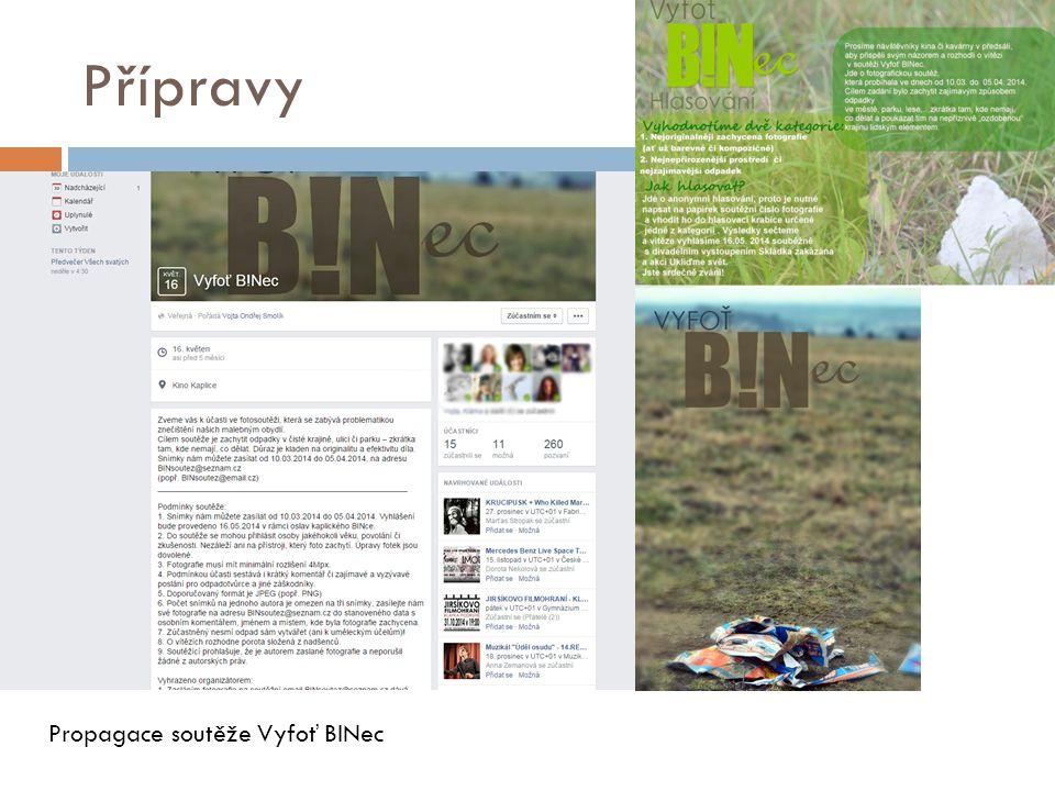 Přípravy Propagace soutěže Vyfoť BINec