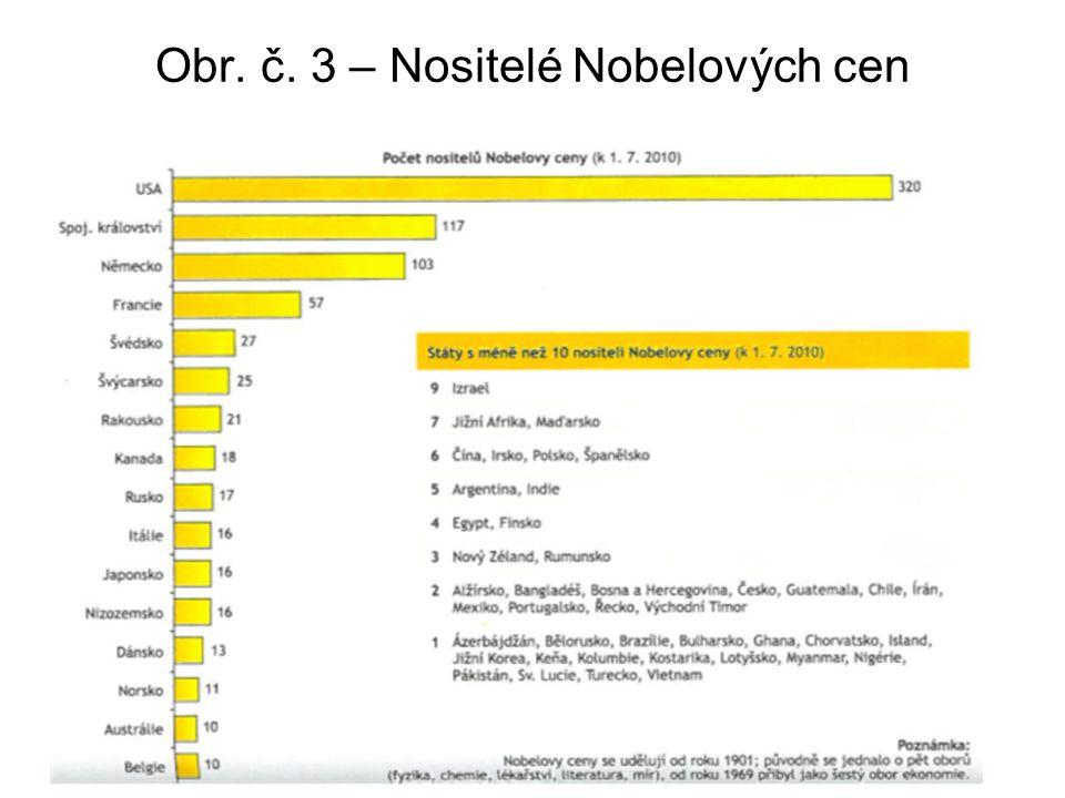 Obr. č. 3 – Nositelé Nobelových cen