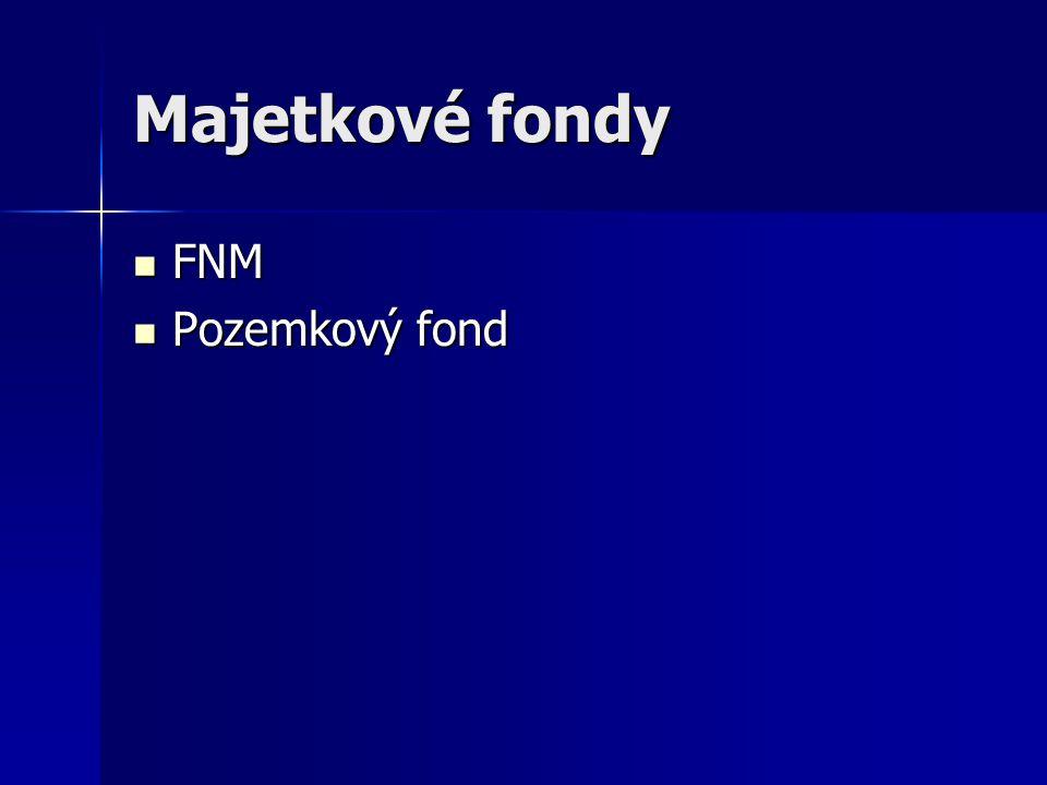 Majetkové fondy FNM FNM Pozemkový fond Pozemkový fond