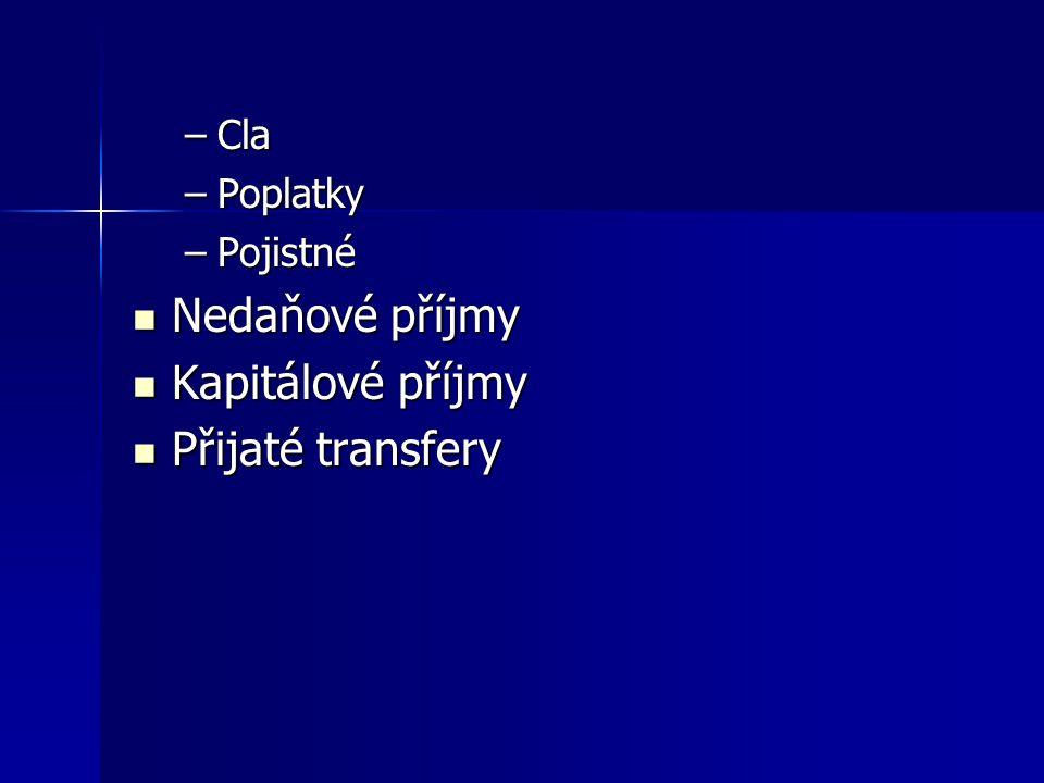 –Cla –Poplatky –Pojistné Nedaňové příjmy Nedaňové příjmy Kapitálové příjmy Kapitálové příjmy Přijaté transfery Přijaté transfery