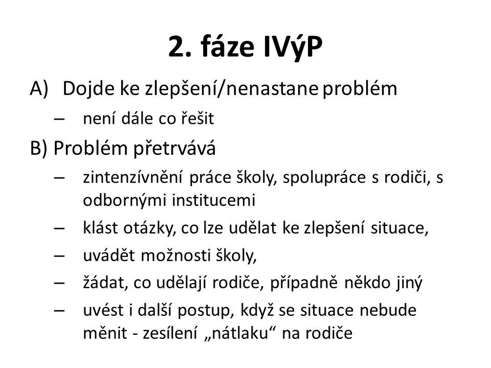 2. fáze IVýP A)Dojde ke zlepšení/nenastane problém – není dále co řešit B) Problém přetrvává – zintenzívnění práce školy, spolupráce s rodiči, s odbor