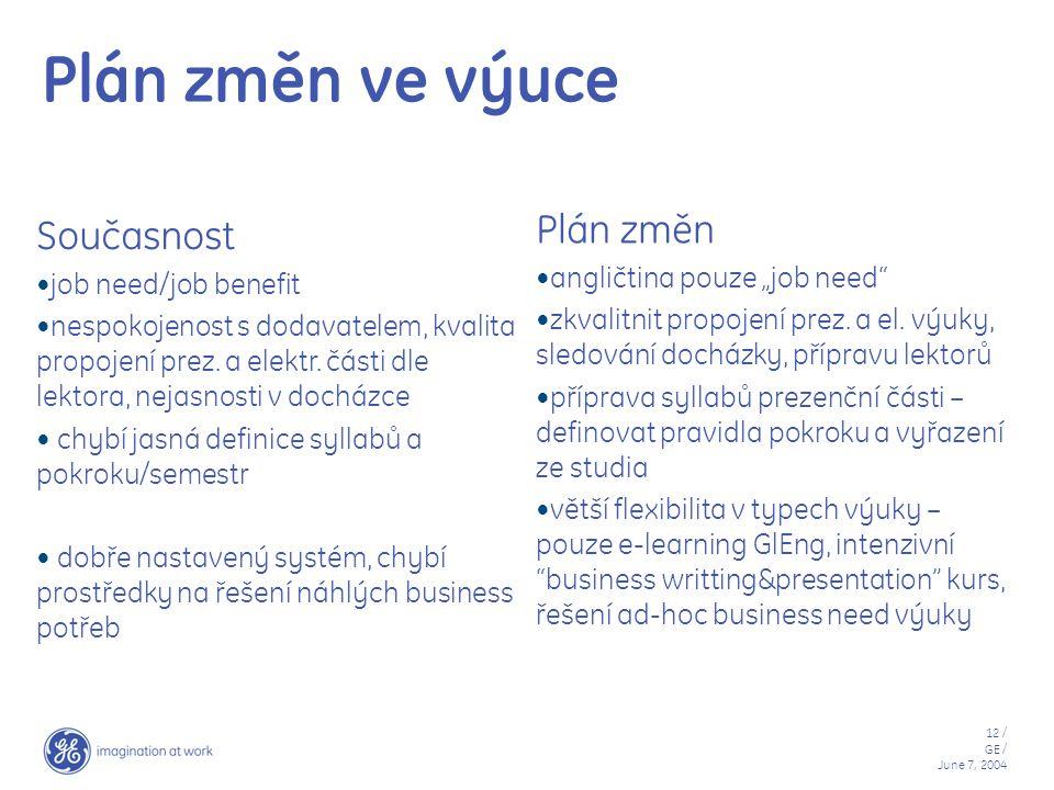 """12 / GE / June 7, 2004 Plán změn ve výuce Plán změn angličtina pouze """"job need"""" zkvalitnit propojení prez. a el. výuky, sledování docházky, přípravu l"""