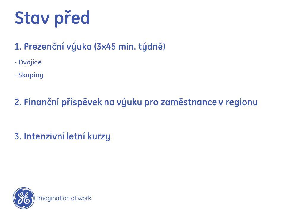 1. Prezenční výuka (3x45 min. týdně) - Dvojice - Skupiny 2. Finanční příspěvek na výuku pro zaměstnance v regionu 3. Intenzivní letní kurzy Stav před