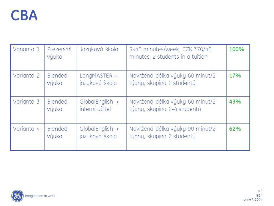 8 / GE / June 7, 2004 CBA Varianta 1Prezenční výuka Jazyková škola3x45 minutes/week, CZK 370/45 minutes, 2 students in a tuition 100% Varianta 2Blende