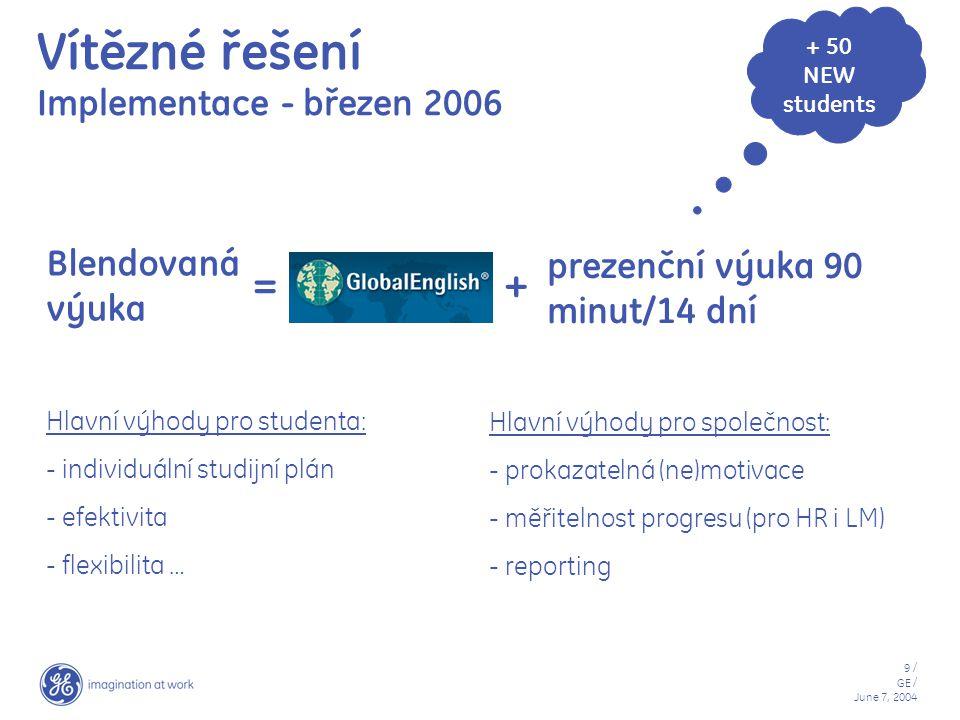9 / GE / June 7, 2004 Vítězné řešení Implementace - březen 2006 + 50 NEW students Blendovaná výuka = prezenční výuka 90 minut/14 dní + Hlavní výhody p
