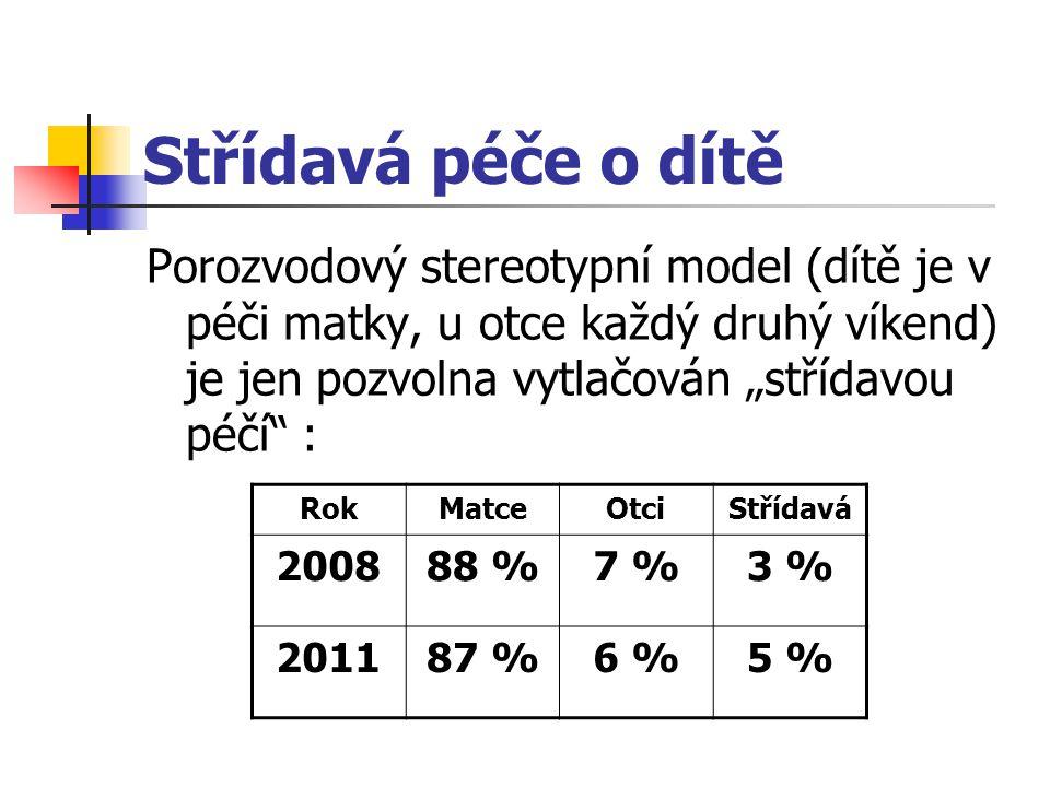 """Střídavá péče o dítě Porozvodový stereotypní model (dítě je v péči matky, u otce každý druhý víkend) je jen pozvolna vytlačován """"střídavou péčí : RokMatceOtciStřídavá 200888 %7 %3 % 201187 %6 %5 %"""