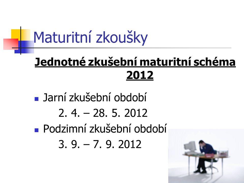 Maturitní zkoušky Jednotné zkušební maturitní schéma 2012 Jarní zkušební období 2. 4. – 28. 5. 2012 Podzimní zkušební období 3. 9. – 7. 9. 2012