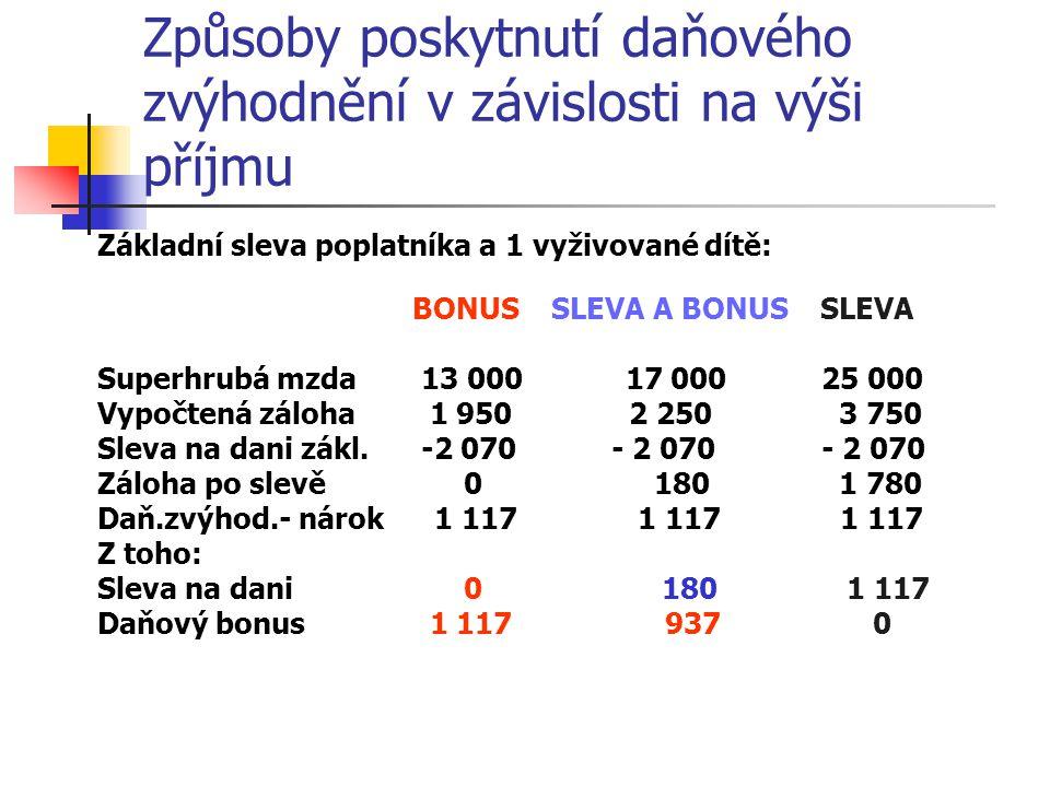 Způsoby poskytnutí daňového zvýhodnění v závislosti na výši příjmu Základní sleva poplatníka a 1 vyživované dítě: BONUS SLEVA A BONUS SLEVA Superhrubá mzda 13 000 17 000 25 000 Vypočtená záloha 1 950 2 250 3 750 Sleva na dani zákl.
