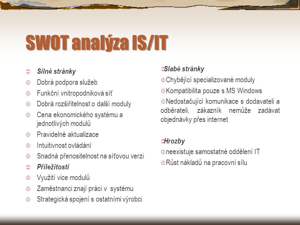 SWOT analýza IS/IT  Silné stránky  Dobrá podpora služeb  Funkční vnitropodniková síť  Dobrá rozšiřitelnost o další moduly  Cena ekonomického systému a jednotlivých modulů  Pravidelné aktualizace  Intuitivnost ovládání  Snadná přenositelnost na síťovou verzi  Příležitosti  Využití vice modulů  Zaměstnanci znají práci v systému  Strategická spojení s ostatními výrobci  Slabé stránky  Chybějící specializované moduly  Kompatibilita pouze s MS Windows  Nedostačující komunikace s dodavateli a odběrateli, zákazník nemůže zadávat objednávky přes internet  Hrozby  neexistuje samostatné oddělení IT  Růst nákladů na pracovní sílu