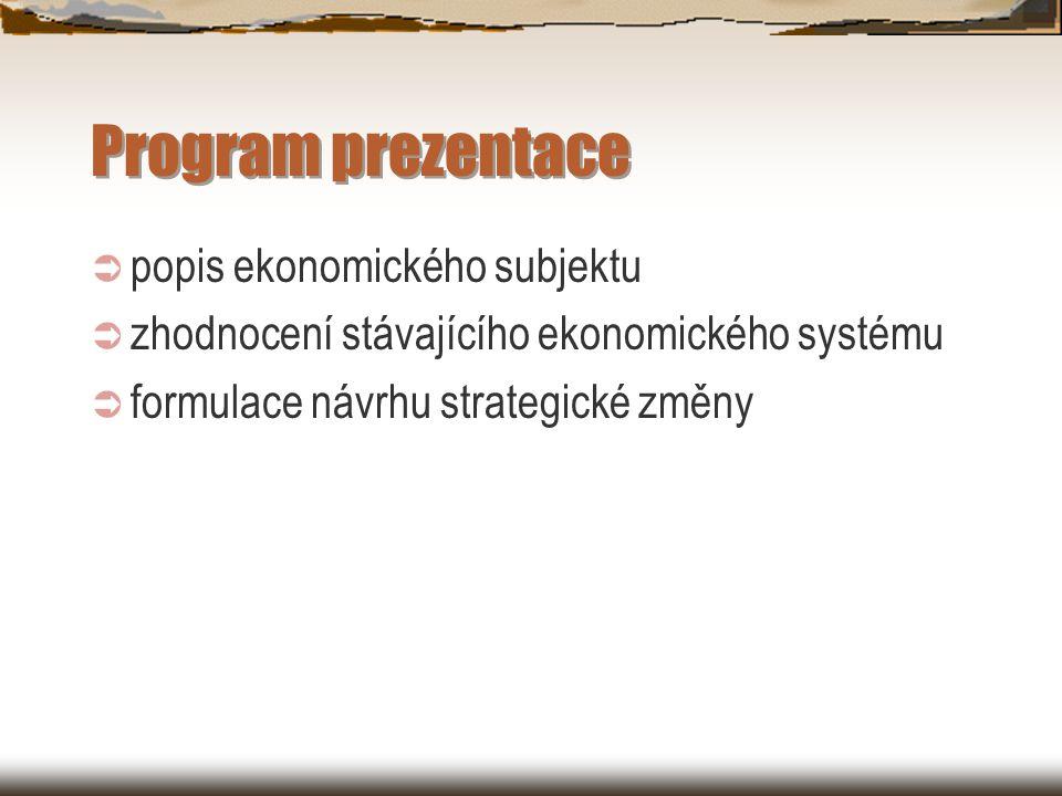 Program prezentace  popis ekonomického subjektu  zhodnocení stávajícího ekonomického systému  formulace návrhu strategické změny