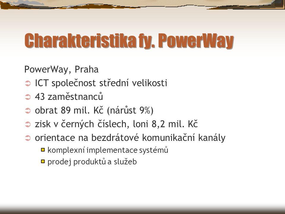 Charakteristika fy. PowerWay PowerWay, Praha  ICT společnost střední velikosti  43 zaměstnanců  obrat 89 mil. Kč (nárůst 9%)  zisk v černých čísle