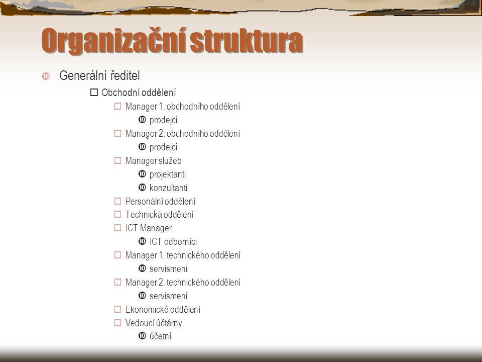 Organizační struktura  Generální ředitel  Obchodní oddělení  Manager 1.