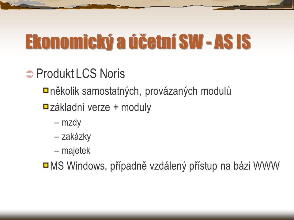 Ekonomický a účetní SW - AS IS  Produkt LCS Noris několik samostatných, provázaných modulů základní verze + moduly –mzdy –zakázky –majetek MS Windows, případně vzdálený přístup na bázi WWW