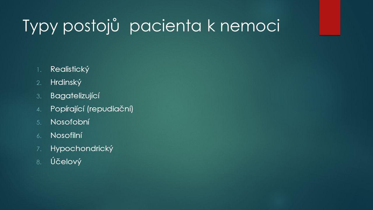 Typy postojů pacienta k nemoci 1. Realistický 2. Hrdinský 3. Bagatelizující 4. Popírající (repudiační) 5. Nosofobní 6. Nosofilní 7. Hypochondrický 8.