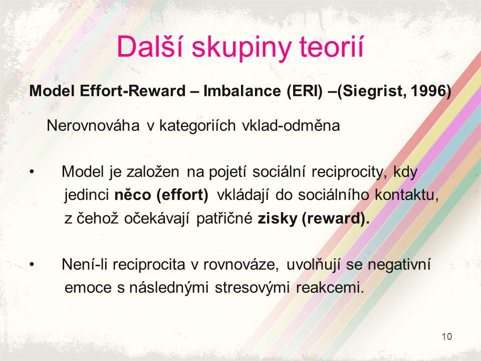 Další skupiny teorií Model Effort-Reward – Imbalance (ERI) –(Siegrist, 1996) Nerovnováha v kategoriích vklad-odměna Model je založen na pojetí sociáln