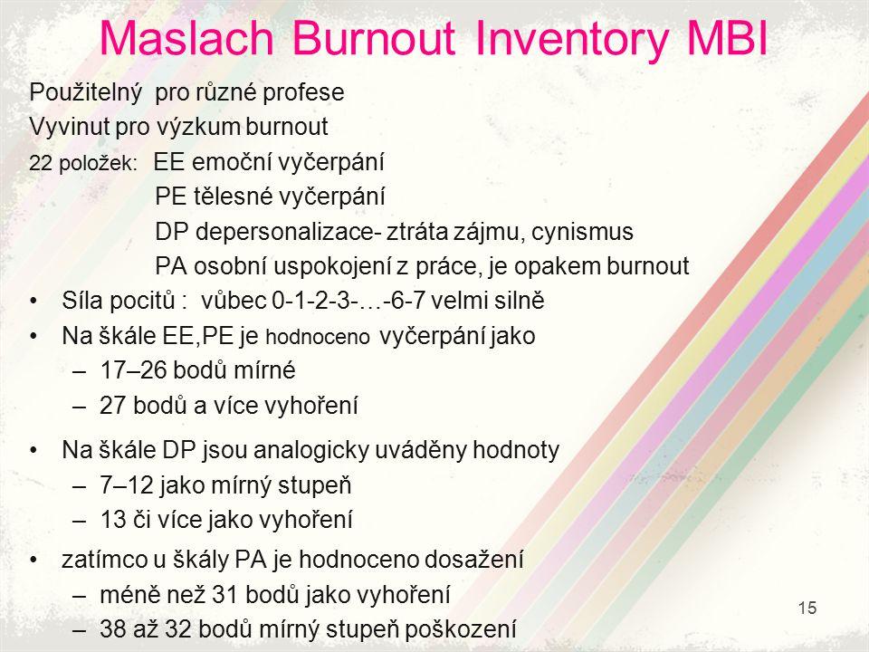 Maslach Burnout Inventory MBI Použitelný pro různé profese Vyvinut pro výzkum burnout 22 položek: EE emoční vyčerpání PE tělesné vyčerpání DP deperson