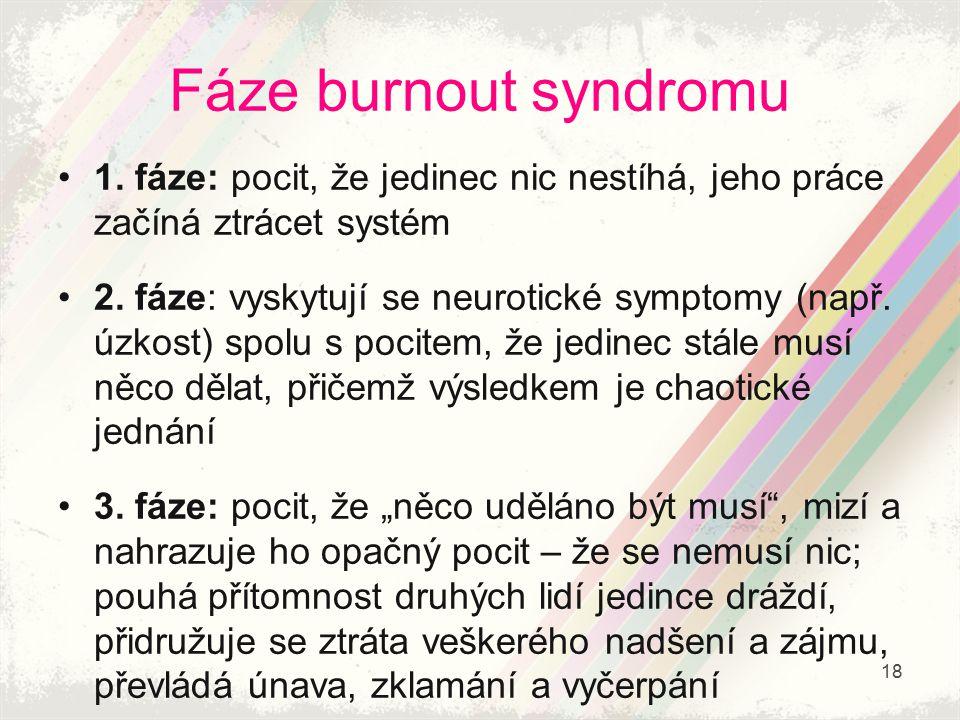 Fáze burnout syndromu 1. fáze: pocit, že jedinec nic nestíhá, jeho práce začíná ztrácet systém 2. fáze: vyskytují se neurotické symptomy (např. úzkost