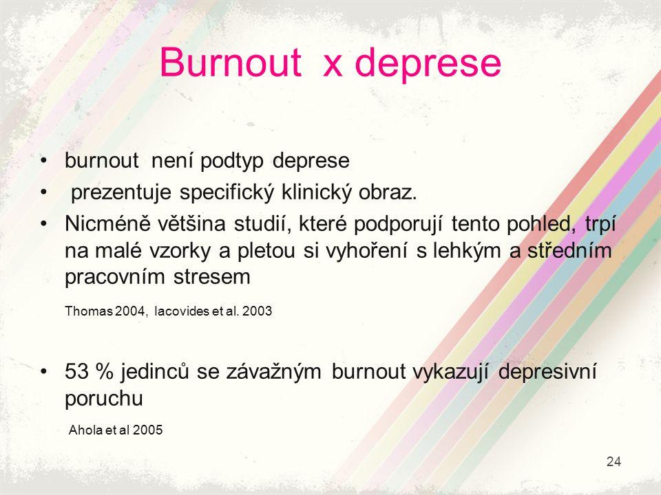 Burnout x deprese burnout není podtyp deprese prezentuje specifický klinický obraz. Nicméně většina studií, které podporují tento pohled, trpí na malé