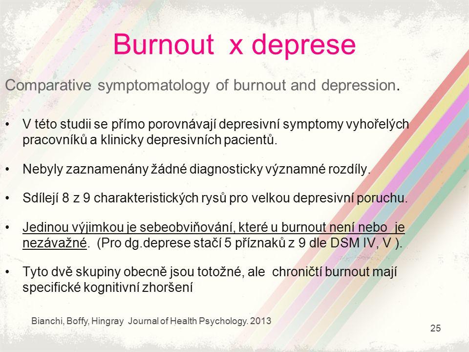 Burnout x deprese Comparative symptomatology of burnout and depression. V této studii se přímo porovnávají depresivní symptomy vyhořelých pracovníků a