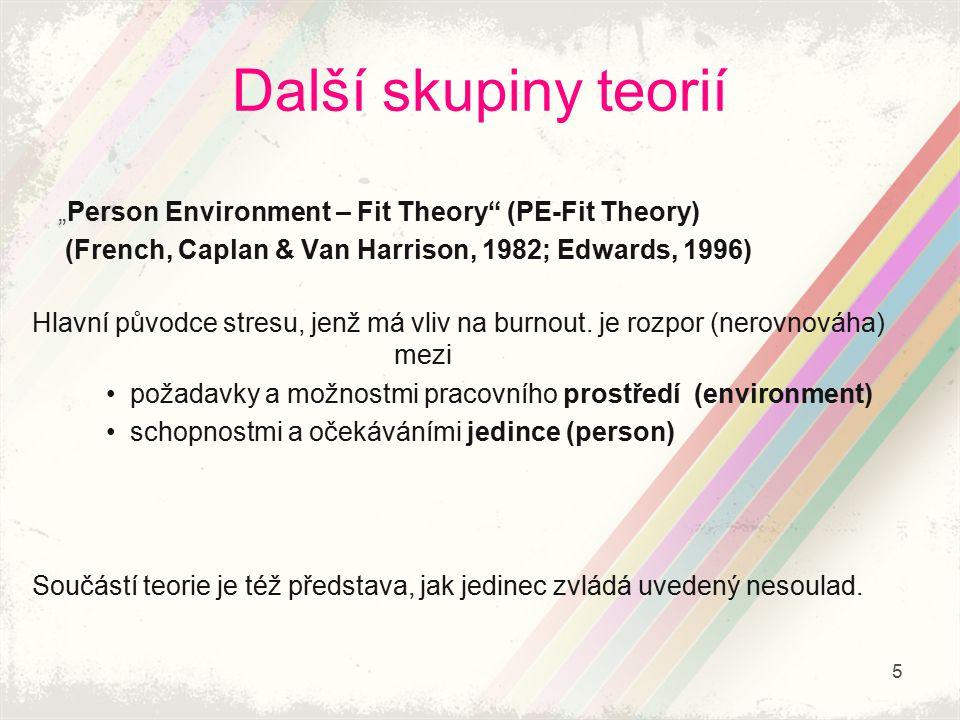 """Další skupiny teorií """"Person Environment – Fit Theory"""" (PE-Fit Theory) (French, Caplan & Van Harrison, 1982; Edwards, 1996) Hlavní původce stresu, jen"""