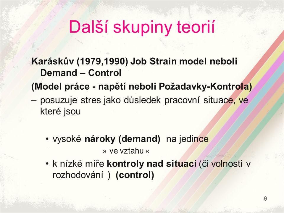 Další skupiny teorií Karáskův (1979,1990) Job Strain model neboli Demand – Control (Model práce - napětí neboli Požadavky-Kontrola) –posuzuje stres ja