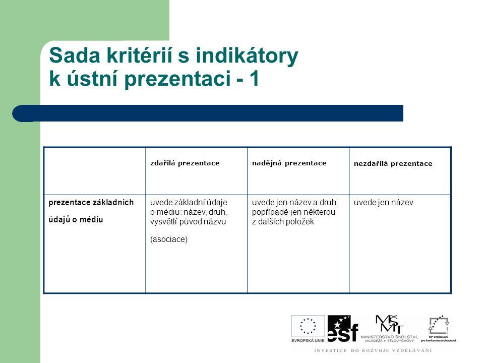 Sada kritérií s indikátory k ústní prezentaci - 1 zdařilá prezentacenadějná prezentace nezdařilá prezentace prezentace základních údajů o médiu uvede