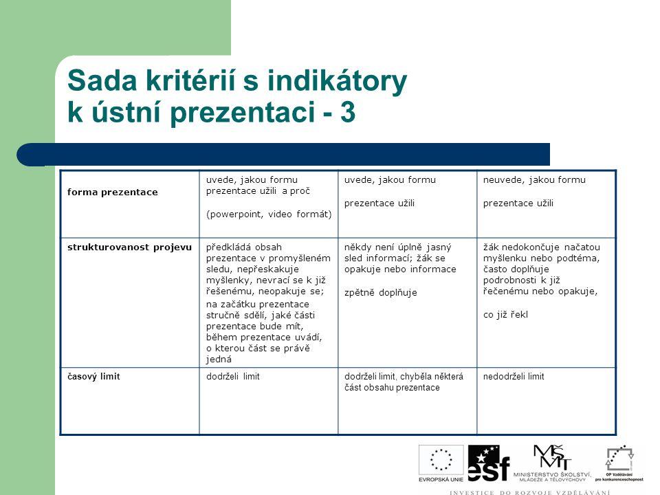 Sada kritérií s indikátory k ústní prezentaci - 3 forma prezentace uvede, jakou formu prezentace užili a proč (powerpoint, video formát) uvede, jakou