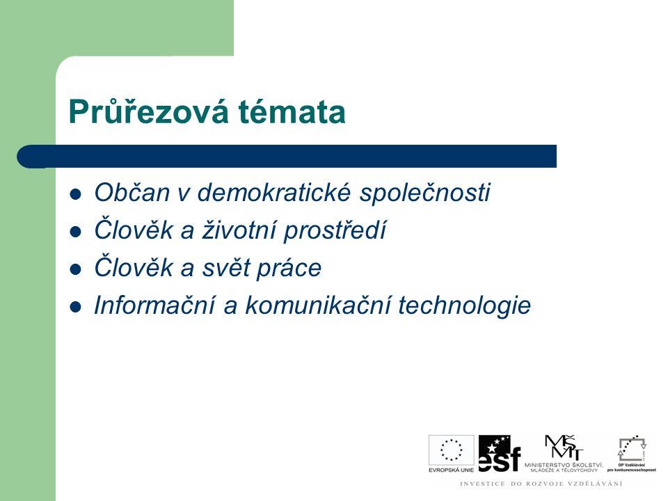 Průřezová témata Občan v demokratické společnosti Člověk a životní prostředí Člověk a svět práce Informační a komunikační technologie