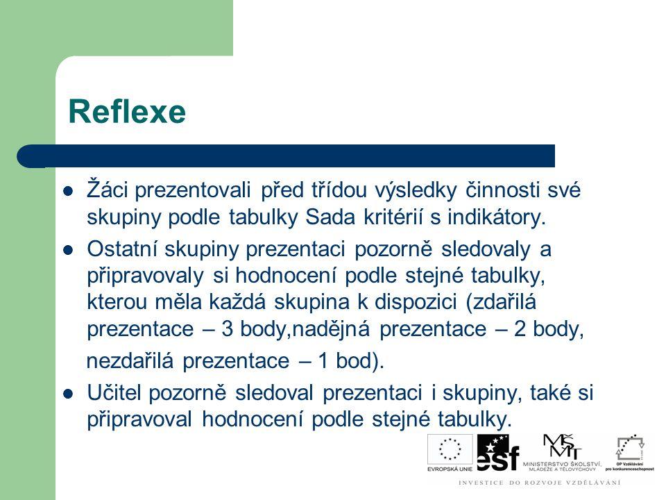 Reflexe Žáci prezentovali před třídou výsledky činnosti své skupiny podle tabulky Sada kritérií s indikátory. Ostatní skupiny prezentaci pozorně sledo