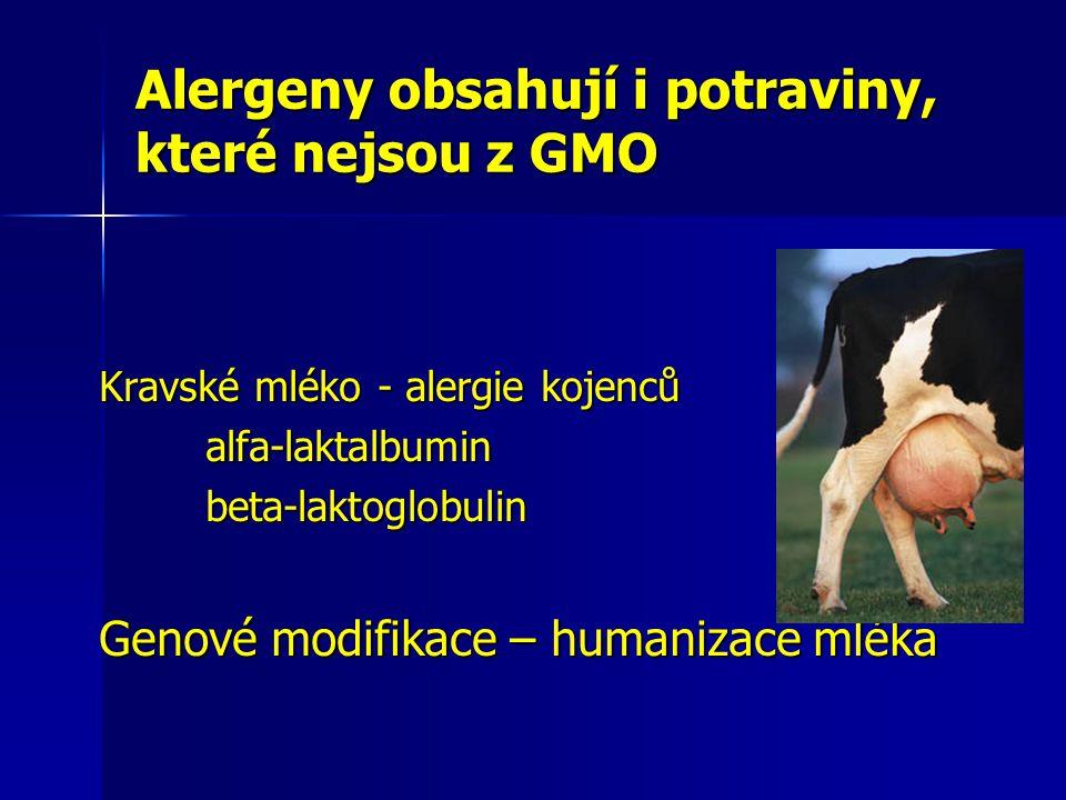 Alergeny obsahují i potraviny, které nejsou z GMO Kravské mléko - alergie kojenců alfa-laktalbuminbeta-laktoglobulin Genové modifikace – humanizace ml