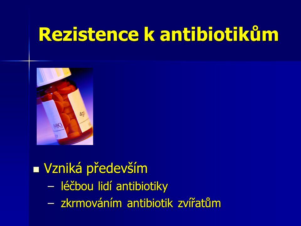Rezistence k antibiotikům Vzniká především Vzniká především – léčbou lidí antibiotiky – zkrmováním antibiotik zvířatům