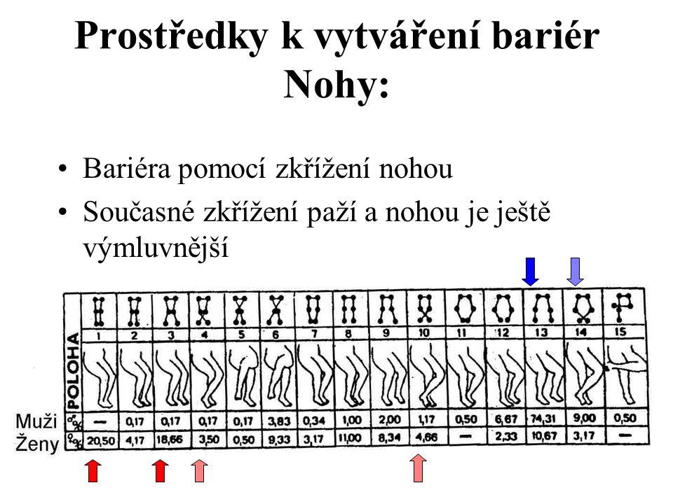 Prostředky k vytváření bariér Nohy: Bariéra pomocí zkřížení nohou Současné zkřížení paží a nohou je ještě výmluvnější