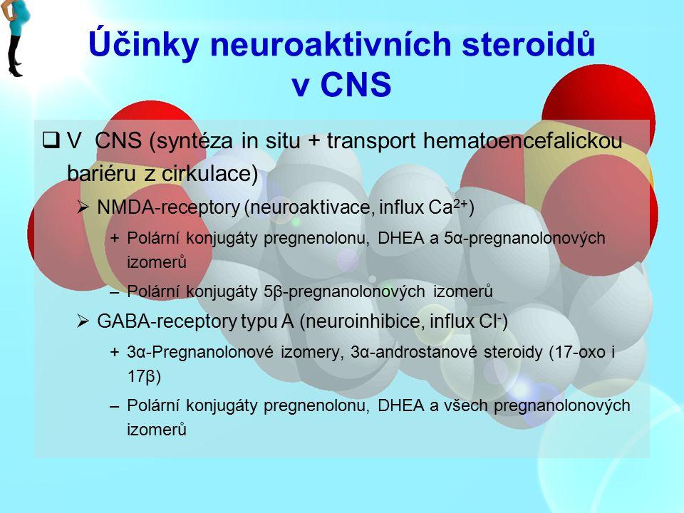 Účinky neuroaktivních steroidů v CNS  V CNS (syntéza in situ + transport hematoencefalickou bariéru z cirkulace)  NMDA-receptory (neuroaktivace, inf