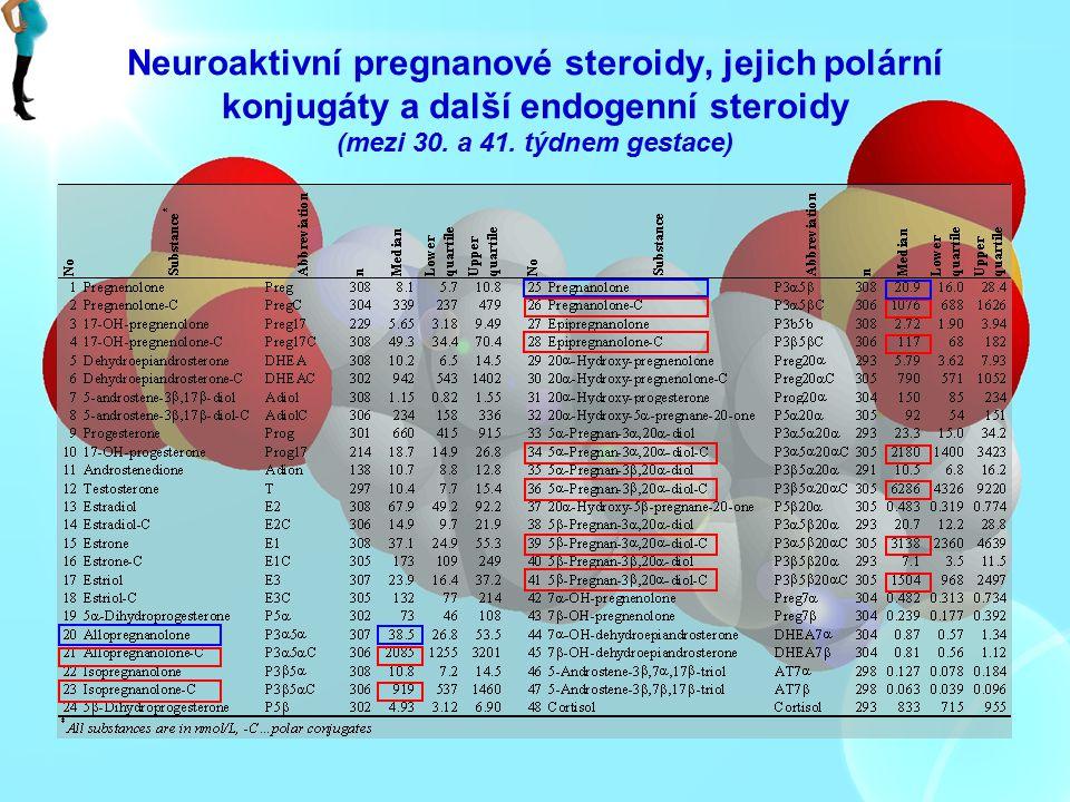 Neuroaktivní pregnanové steroidy, jejich polární konjugáty a další endogenní steroidy (mezi 30. a 41. týdnem gestace)